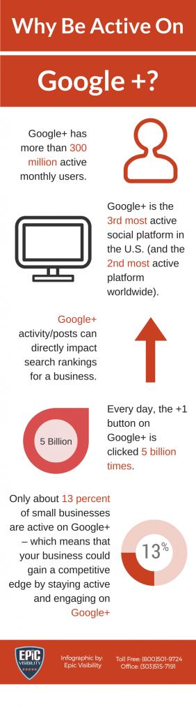Social Media Marketing via Google+, Infographic